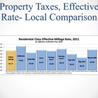 effectiveproptaxes