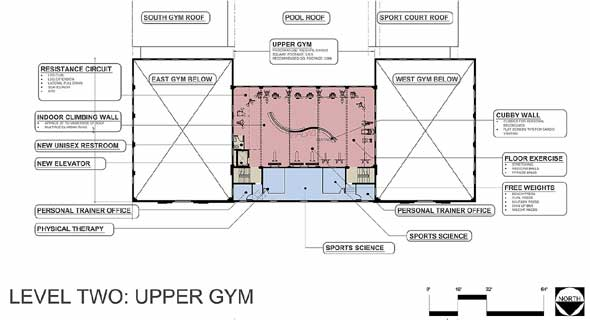 Proposed Curl Gymnasium renovation, second floor