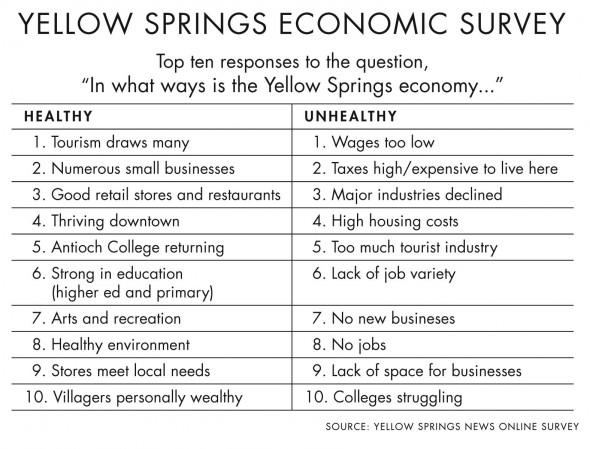 051514_EconomySurvey