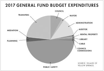 120116_budgetchart
