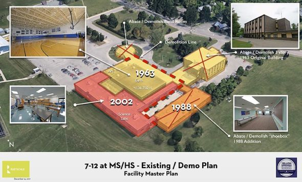 by Yellow Springs School Board The Yellow Springs school board voted unanimously at its Dec. 14 meeting to seek a May 2018 levy for a proposed $18.5 million rebuild/renovation of McKinney Middle/YSHS. Pictured here is a concept design, prepared by Ruetschle Architects and presented at the meeting, showing the buildings targeted for demolition, as well as those where renovations only are planned. (Rendering submitted)