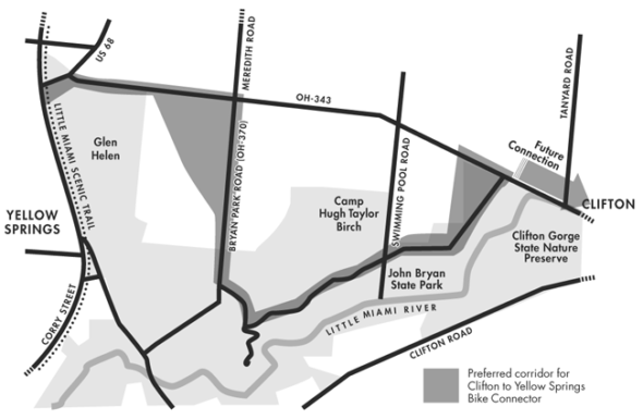 The preferred route of the YS–Clifton Connector Trail starts at the Train Station and ends at Clifton Gorge parking lot on State Route 343. A future connector project could take riders all the way into downtown Clifton. (Source: REGIONAL PLANNING & COORDINATING COMMISSION OF GREENE COUNTY OHIO; GREENE COUNTY GIS)